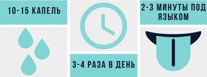 10-15 капель 3-4 раза в день 2-3 минуты под языком