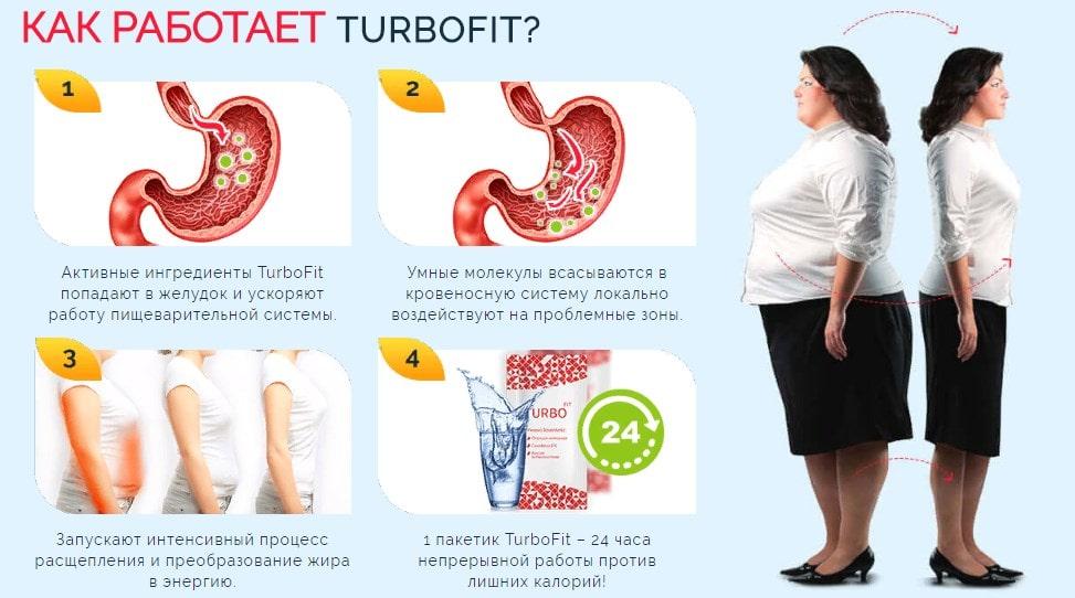 Правда или развод Турбофит для похудения
