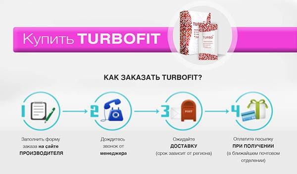 препарат Турбофит