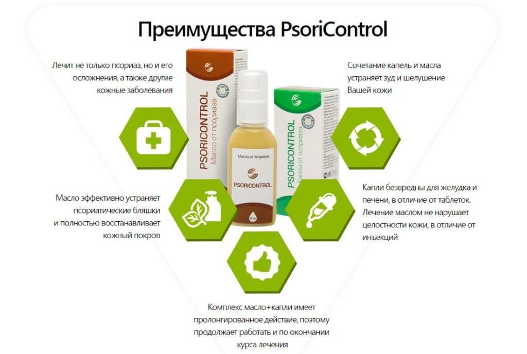 Курс процедур с применением Psoricontrol