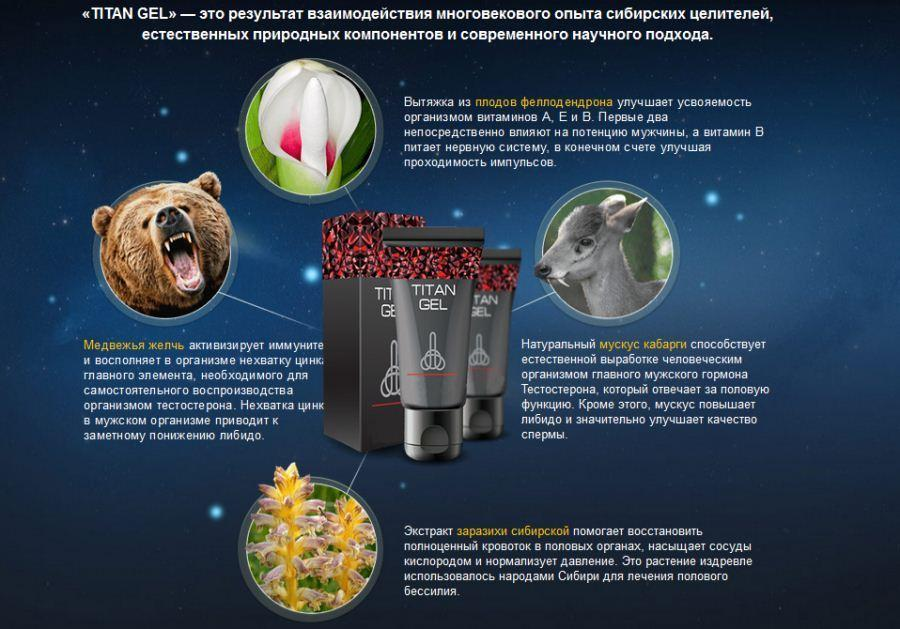 Титан гель состав и инструкция по применению