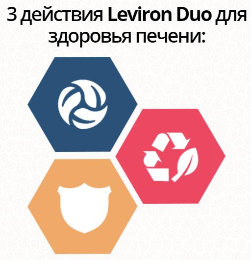 leviron duo инструкция по применению